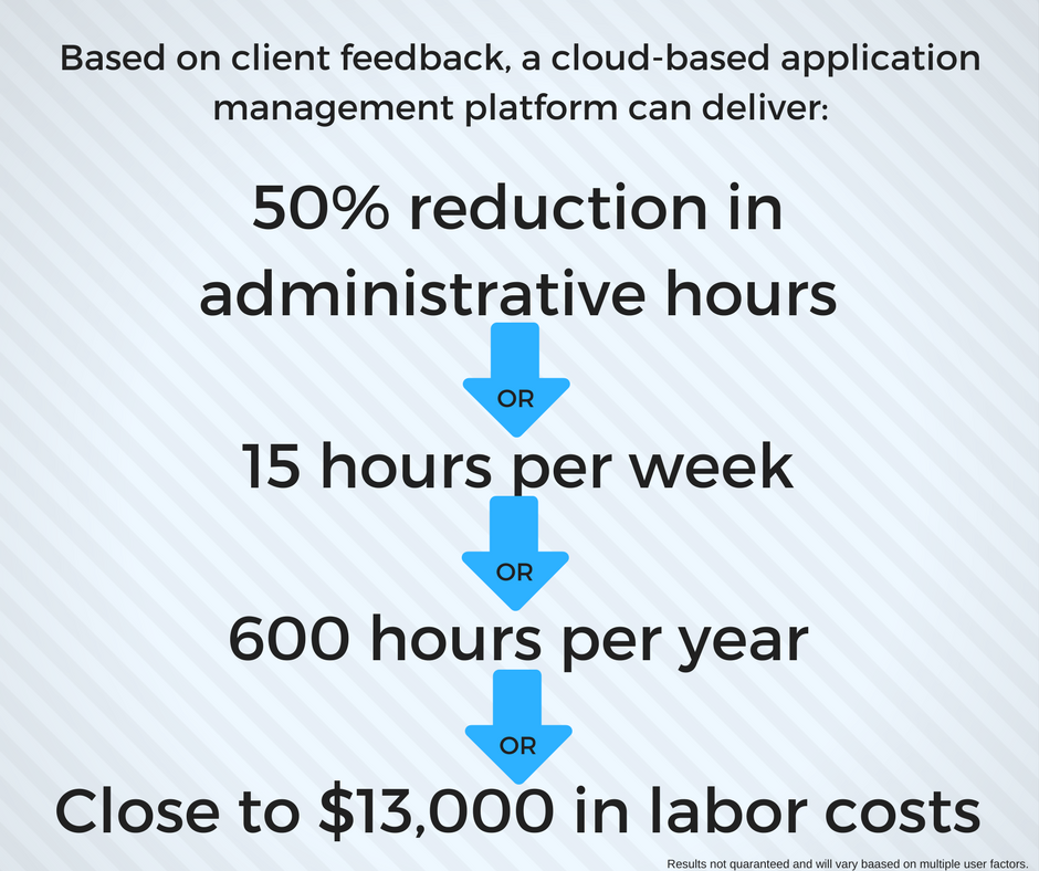 Cost savings graphic (1).png